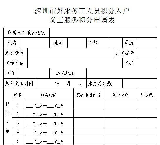 积分兑换登记表模板_