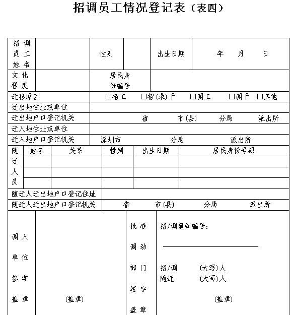 员工社会及家庭情况信息表_